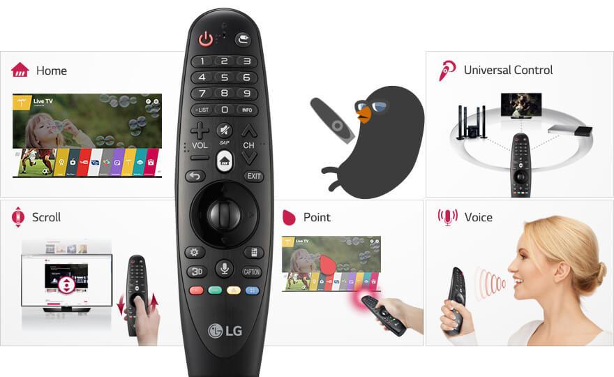 Smart Magic - TV LG 79UF7700