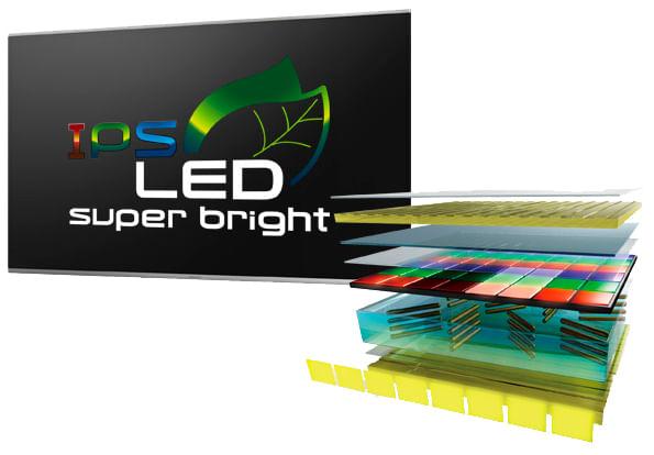 Qualidade de imagem TV LED Viera TC-32A400B