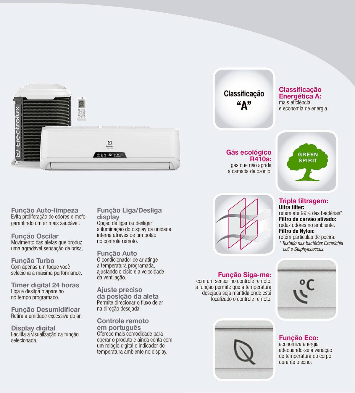 Detalhes Electrolux