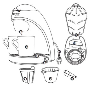 Componentes da Cafeteira Single
