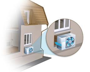 Ar Condicionado Split Elgin Compact