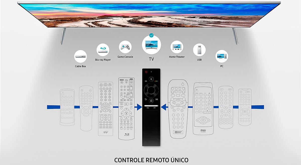 Controle - Smart TV Samsung MU7000