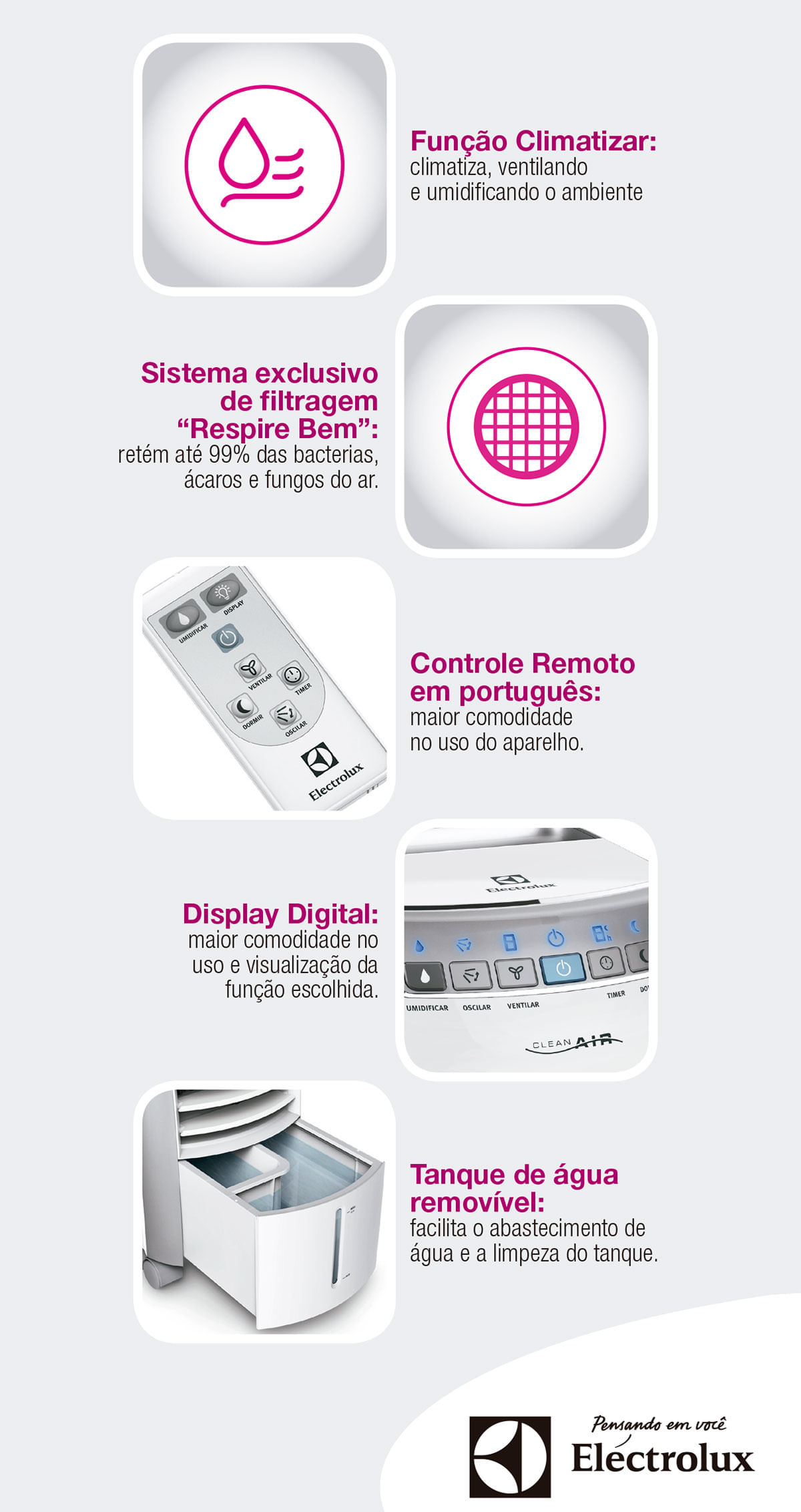 Detalhes - Climatizador Electrolux CL07F