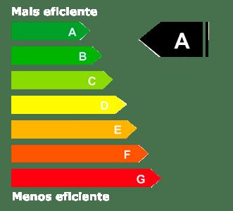 Classificação Energética - Cooktop Fischer 4Q