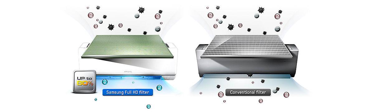 Filtro Full HD Ar-Condicionado Samsung Split Max