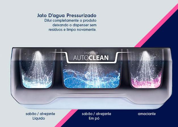 Jet-clean Electrolux LAC11