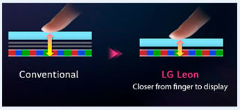 Smartphone LG Leon