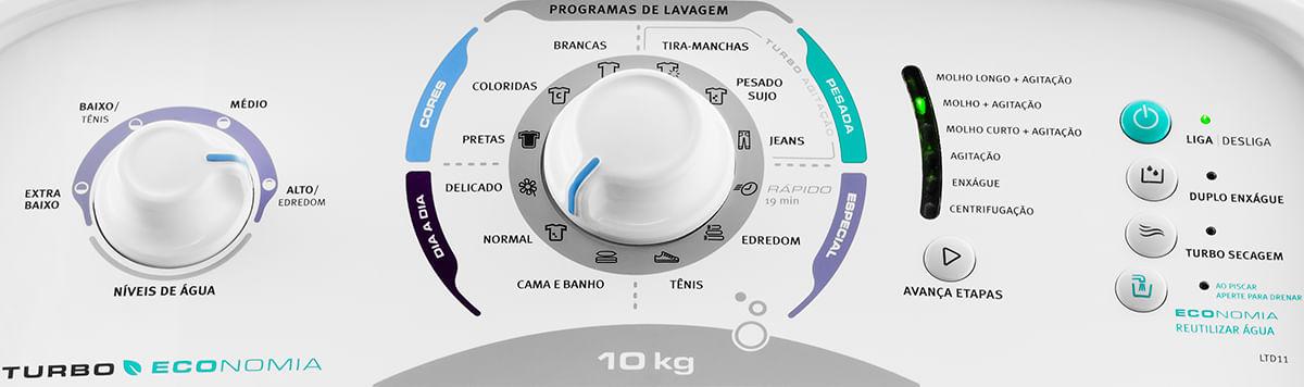 Painel da Lavadora LTD11 Electrolux