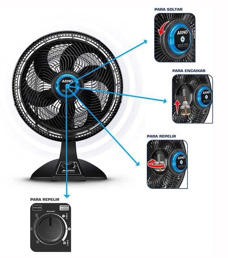 Ventilador Arno Turbo Silence Repelente
