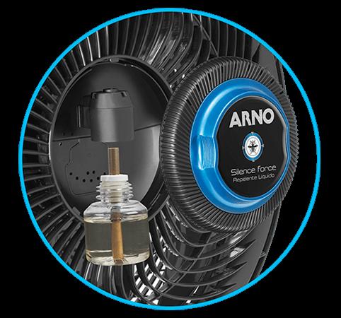 Sistema Repelente Ventilador Arno