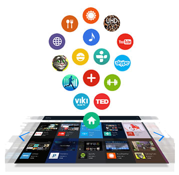 Conteúdo Smart da TV Samsung